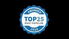 karateacademysydney-most_popular_2018